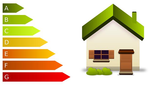 Classi energetiche: quali sono, come riconoscerle e sgravi fiscali